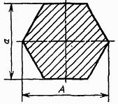 шестигранник.ГОСТ 8560-78
